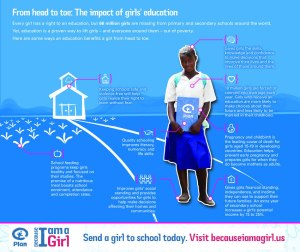girls_education_infographic